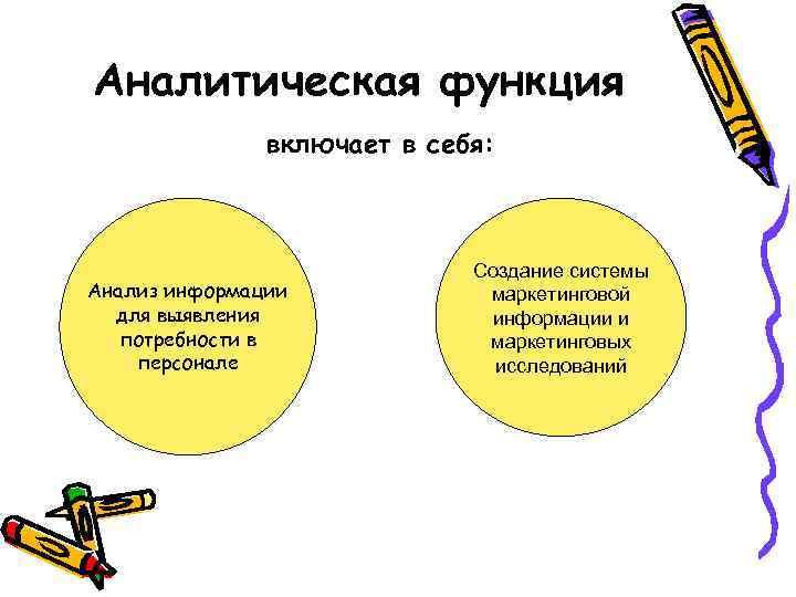 Аналитическая функция включает в себя: Анализ информации для выявления потребности в персонале Создание системы