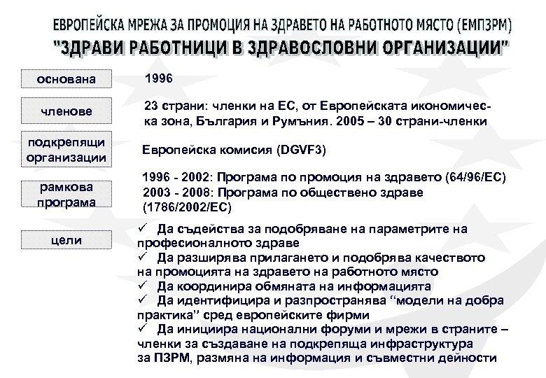 основана 1996 членове 23 страни: членки на ЕС, от Европейската икономическа зона, България и