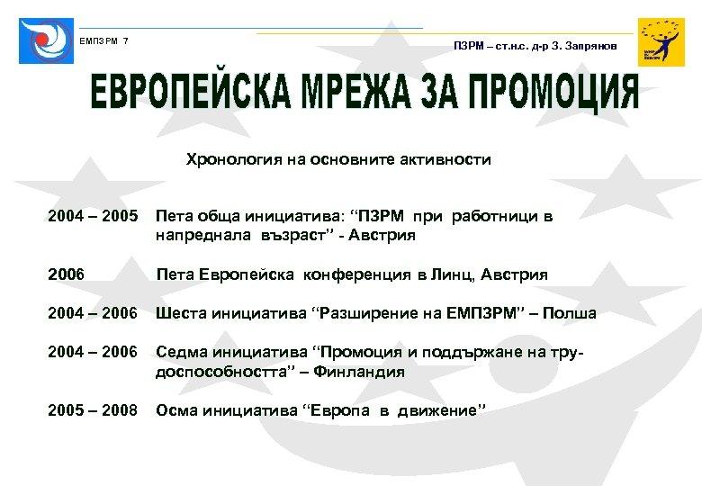 ЕМПЗРМ 7 ПЗРМ – ст. н. с. д-р З. Запрянов Хронология на основните активности