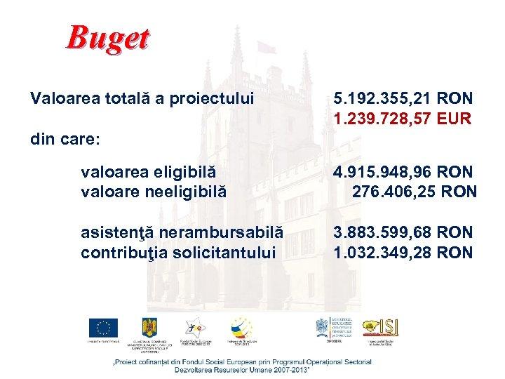 Buget Valoarea totală a proiectului 5. 192. 355, 21 RON 1. 239. 728, 57