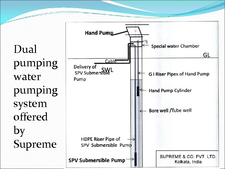 Dual pumping water pumping system offered by Supreme
