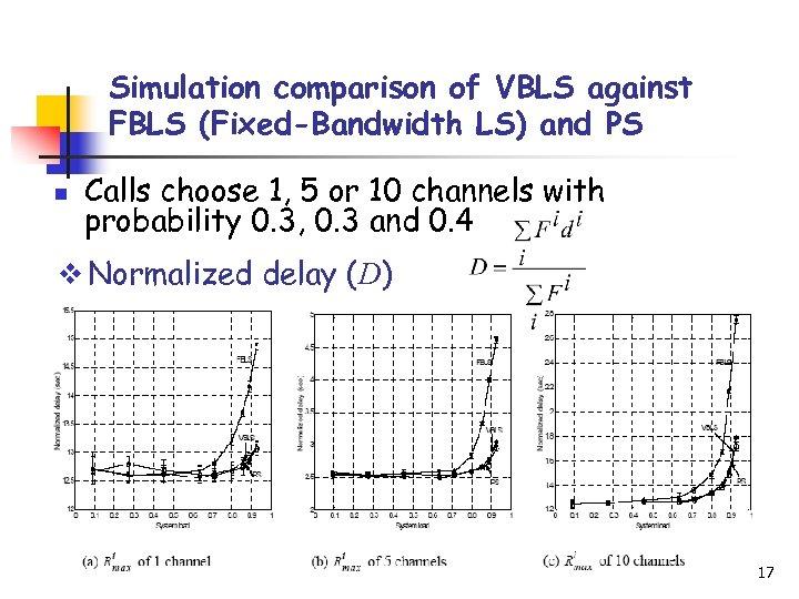 Simulation comparison of VBLS against FBLS (Fixed-Bandwidth LS) and PS n Calls choose 1,
