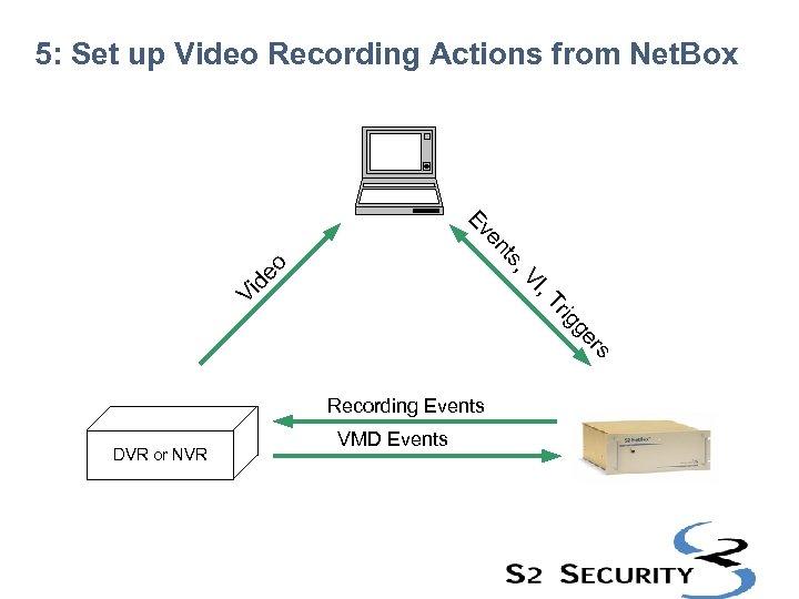 S 2 Net Box TM Net Tech Rich