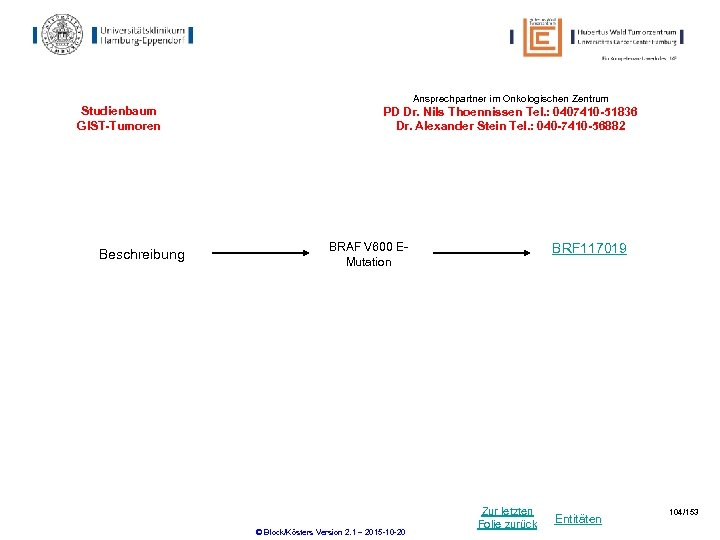 Ansprechpartner im Onkologischen Zentrum Studienbaum GIST-Tumoren Beschreibung PD Dr. Nils Thoennissen Tel. : 0407410
