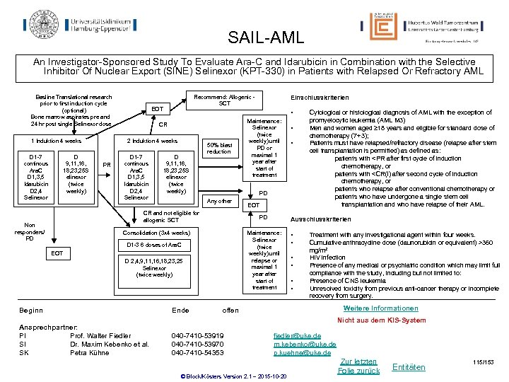 SAIL-AML An Investigator-Sponsored Study To Evaluate Ara-C and Idarubicin in Combination with the Selective