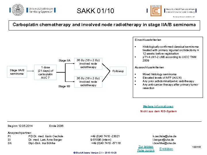 SAKK 01/10 Carboplatin chemotherapy and involved node radiotherapy in stage IIA/B seminoma Einschlusskriterien •