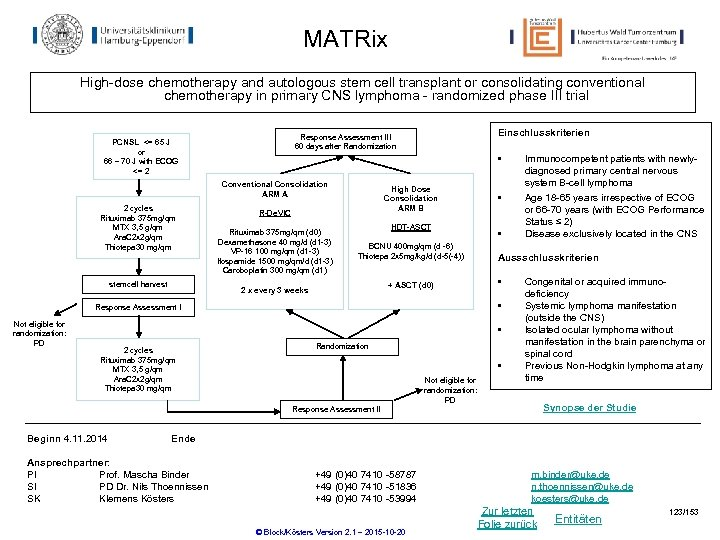 MATRix High-dose chemotherapy and autologous stem cell transplant or consolidating conventional chemotherapy in primary