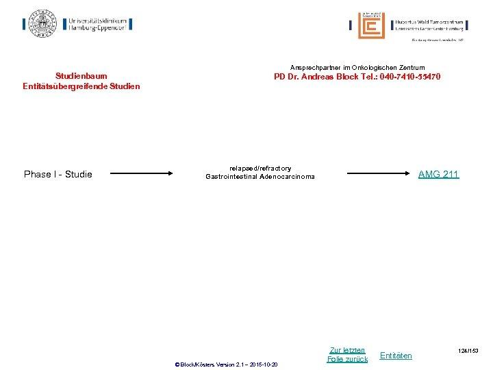 Ansprechpartner im Onkologischen Zentrum Studienbaum Entitätsübergreifende Studien Phase I - Studie PD Dr. Andreas
