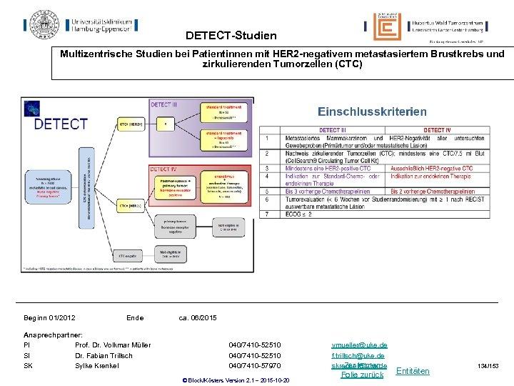 DETECT-Studien Multizentrische Studien bei Patientinnen mit HER 2 -negativem metastasiertem Brustkrebs und zirkulierenden Tumorzellen