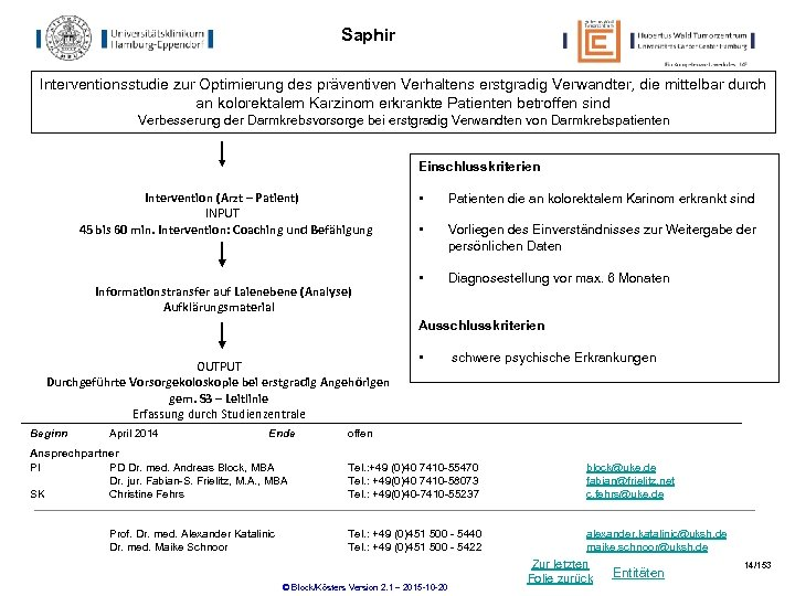 Saphir Interventionsstudie zur Optimierung des präventiven Verhaltens erstgradig Verwandter, die mittelbar durch an kolorektalem