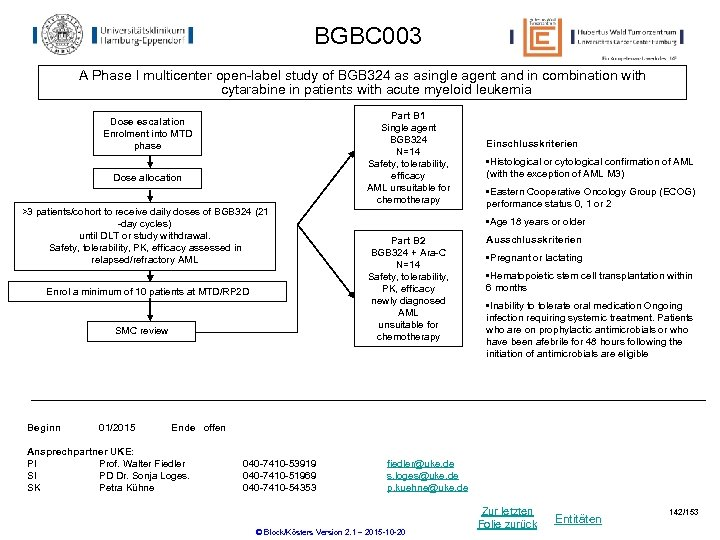 BGBC 003 A Phase I multicenter open-label study of BGB 324 as asingle agent