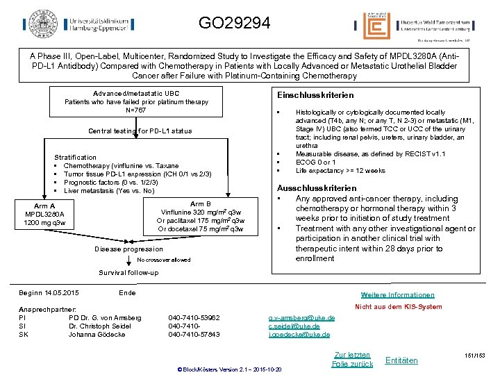 GO 29294 A Phase III, Open-Label, Multicenter, Randomized Study to Investigate the Efficacy and