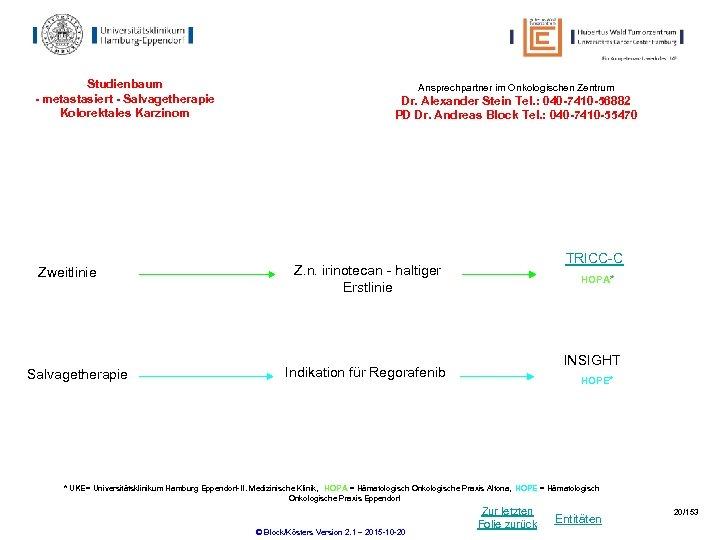 Studienbaum - metastasiert - Salvagetherapie Kolorektales Karzinom Zweitlinie Salvagetherapie Ansprechpartner im Onkologischen Zentrum Dr.