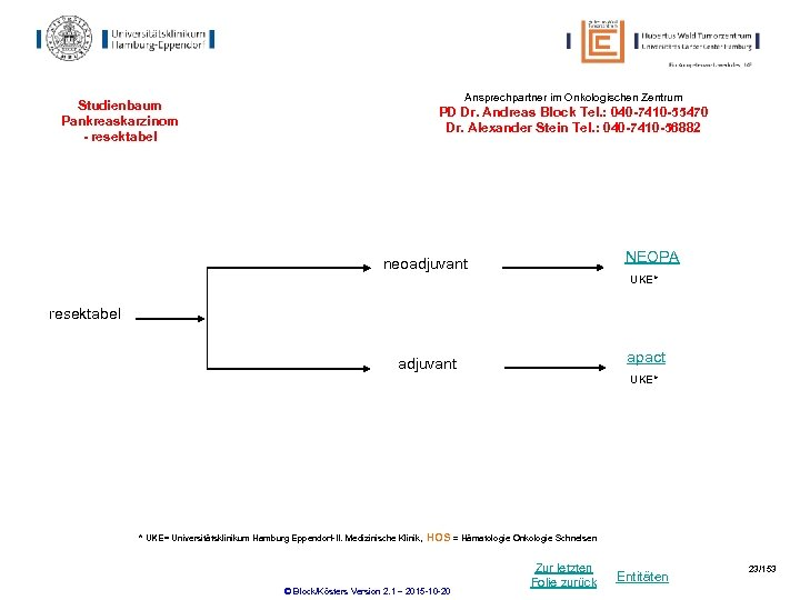 Ansprechpartner im Onkologischen Zentrum Studienbaum Pankreaskarzinom - resektabel PD Dr. Andreas Block Tel. :
