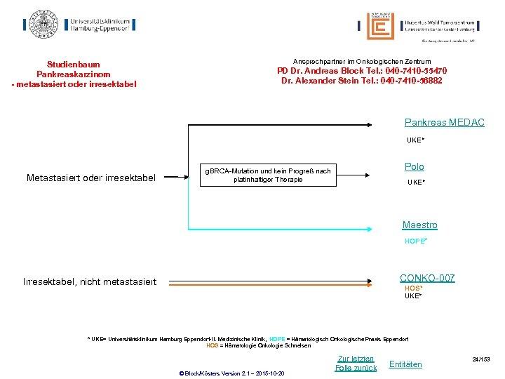 Studienbaum Pankreaskarzinom - metastasiert oder irresektabel Ansprechpartner im Onkologischen Zentrum PD Dr. Andreas Block
