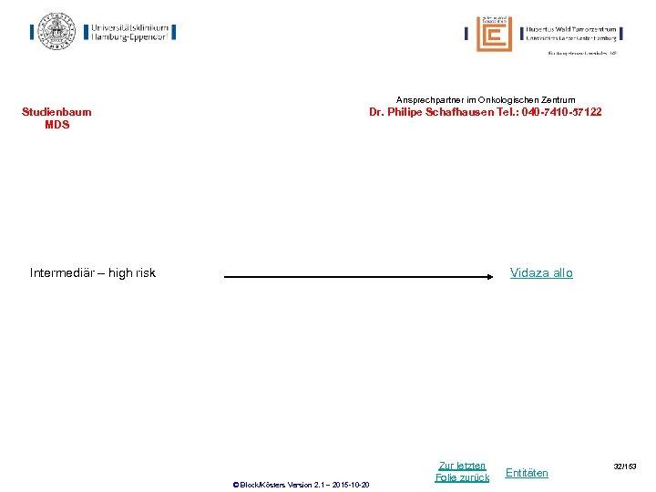 Ansprechpartner im Onkologischen Zentrum Studienbaum MDS Dr. Philipe Schafhausen Tel. : 040 -7410 -57122