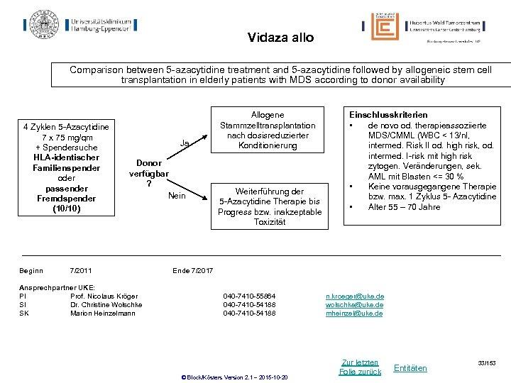 Vidaza allo Comparison between 5 -azacytidine treatment and 5 -azacytidine followed by allogeneic stem