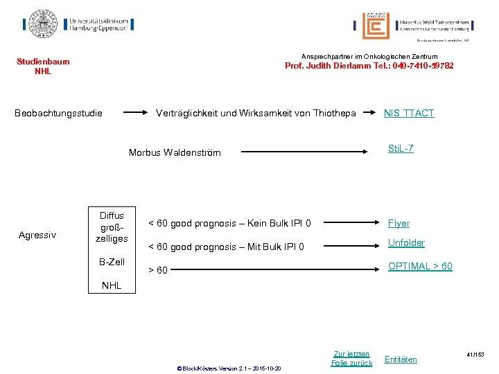 Ansprechpartner im Onkologischen Zentrum Studienbaum NHL Prof. Judith Dierlamm Tel. : 040 -7410 -59782