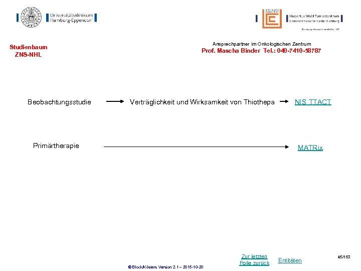 Studienbaum ZNS-NHL Beobachtungsstudie Ansprechpartner im Onkologischen Zentrum Prof. Mascha Binder Tel. : 040 -7410
