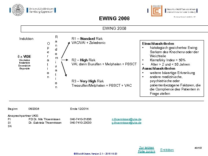 EWING 2008 Induktion 6 x VIDE Vincristine Ifosfamide Doxorubicin Etoposide Beginn O p e