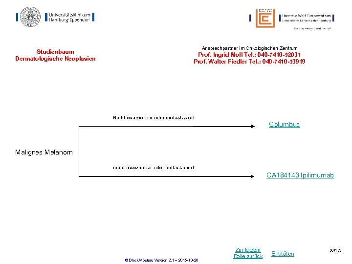 Studienbaum Dermatologische Neoplasien Ansprechpartner im Onkologischen Zentrum Prof. Ingrid Moll Tel. : 040 -7410