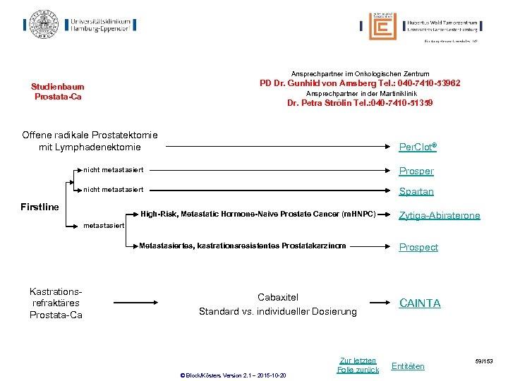 Ansprechpartner im Onkologischen Zentrum PD Dr. Gunhild von Amsberg Tel. : 040 -7410 -53962