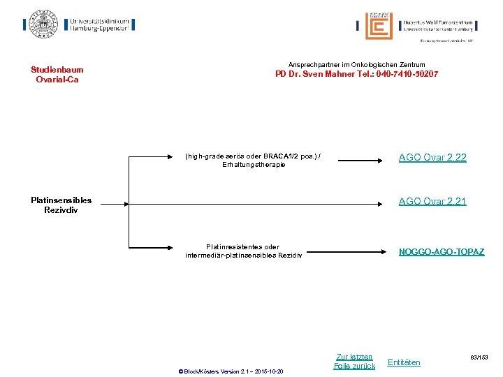 Studienbaum Ovarial-Ca Ansprechpartner im Onkologischen Zentrum PD Dr. Sven Mahner Tel. : 040 -7410