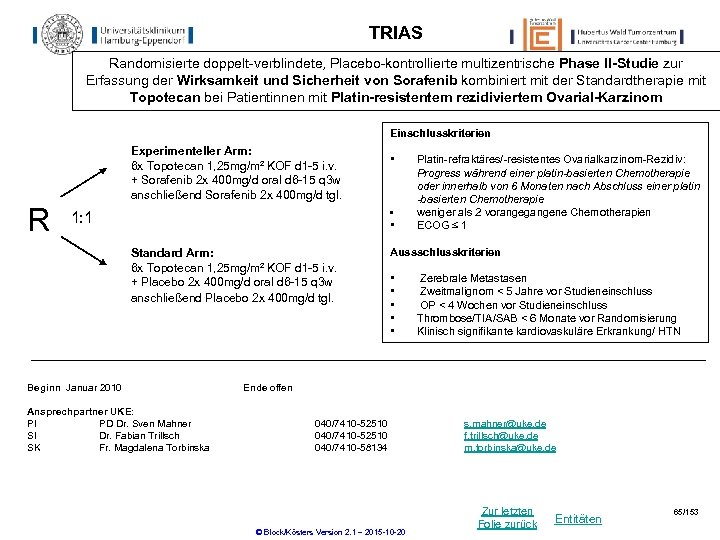 TRIAS Randomisierte doppelt-verblindete, Placebo-kontrollierte multizentrische Phase II-Studie zur Erfassung der Wirksamkeit und Sicherheit von