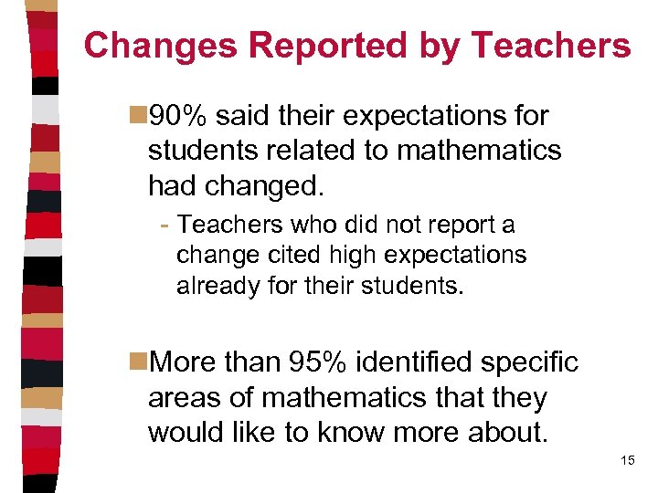 Changes Reported by Teachers n 90% said their expectations for students related to mathematics