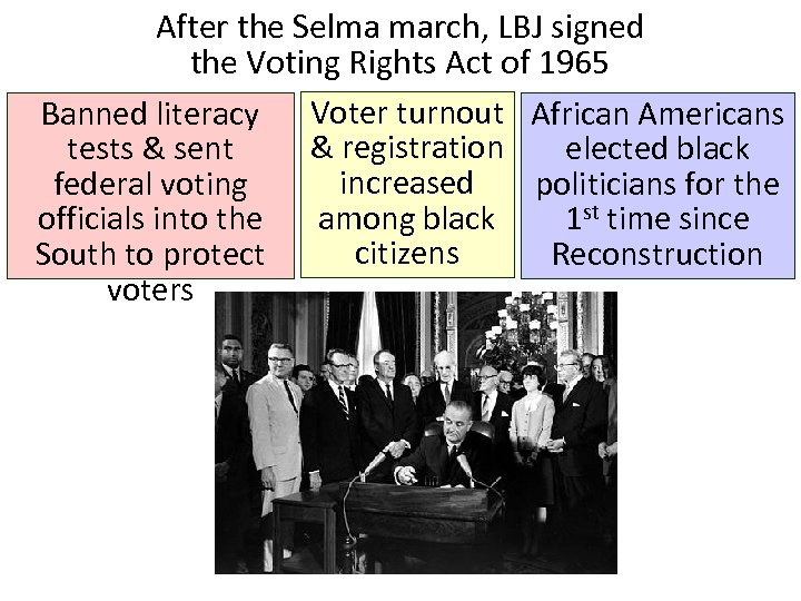 After the Selma march, LBJ signed the Voting Rights Act of 1965 Banned literacy