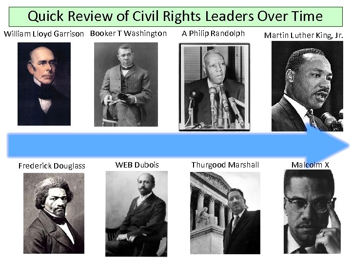 Quick Review of Civil Rights Leaders Over Time William Lloyd Garrison Booker T Washington