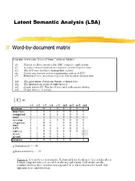 Latent Semantic Analysis (LSA) z Word-by-document matrix