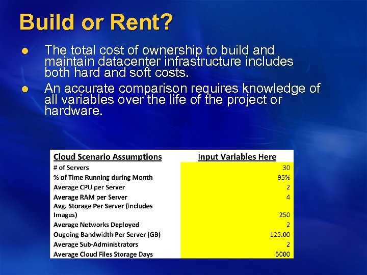 Build or Rent? l l The total cost of ownership to build and maintain
