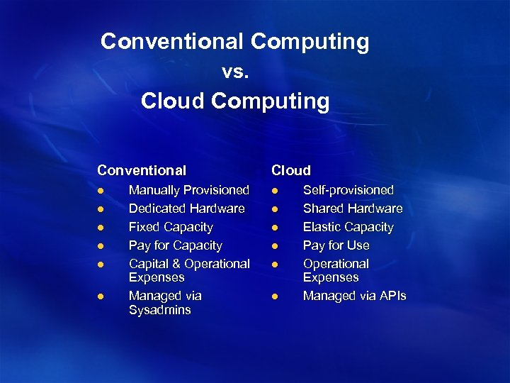 Conventional Computing vs. Cloud Computing Conventional l l l Manually Provisioned Dedicated Hardware Fixed