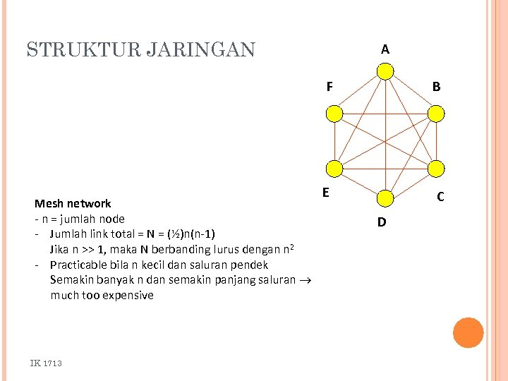 STRUKTUR JARINGAN A F Mesh network - n = jumlah node - Jumlah link