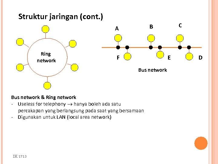 Struktur jaringan (cont. ) Ring network F E Bus network & Ring network -