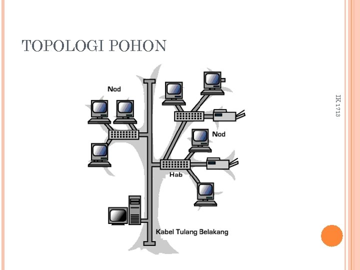 TOPOLOGI POHON IK 1713