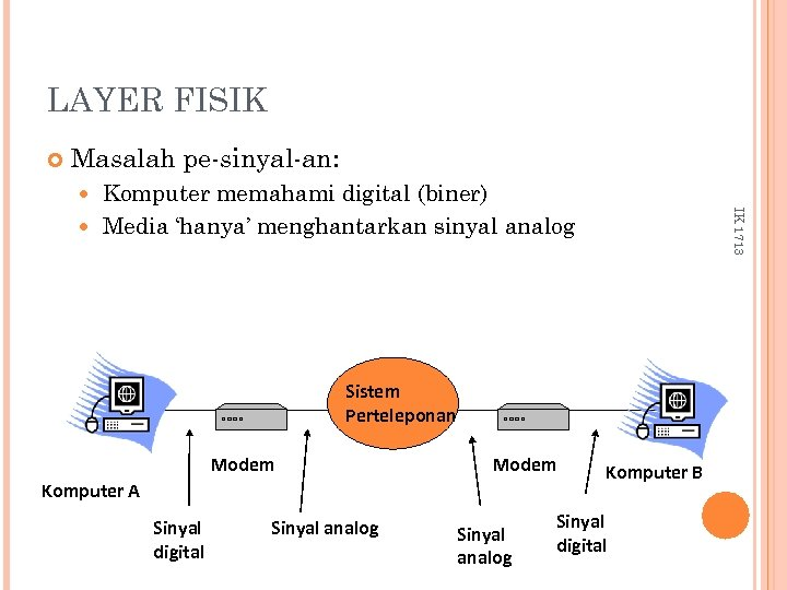 LAYER FISIK Masalah pe-sinyal-an: Komputer memahami digital (biner) Media 'hanya' menghantarkan sinyal analog IK