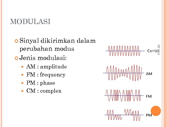 MODULASI Sinyal AM : amplitude FM : frequency PM : phase CM : complex