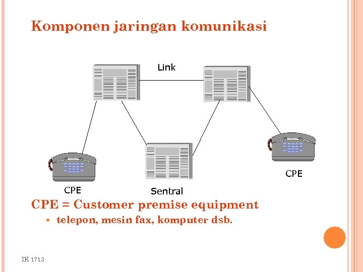 Komponen jaringan komunikasi Link CPE Sentral CPE = Customer premise equipment IK 1713 telepon,