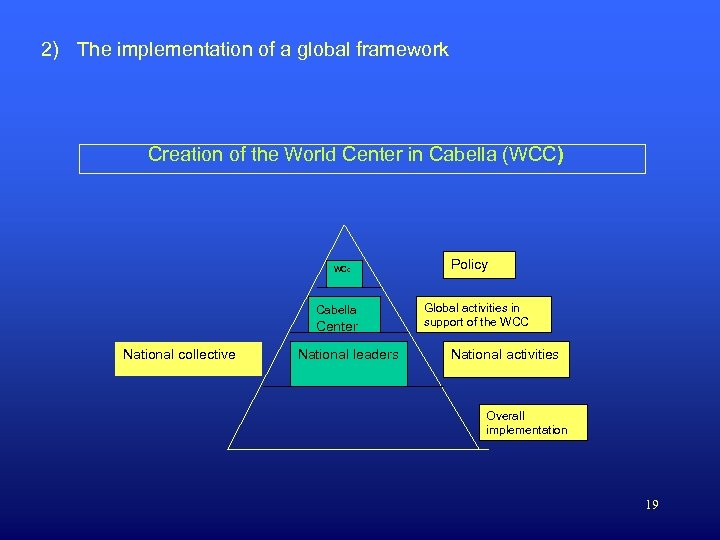 2) The implementation of a global framework Creation of the World Center in Cabella