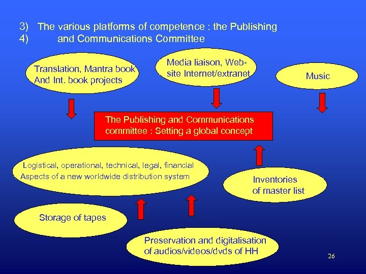 3) The various platforms of competence : the Publishing 4) and Communications Committee Translation,