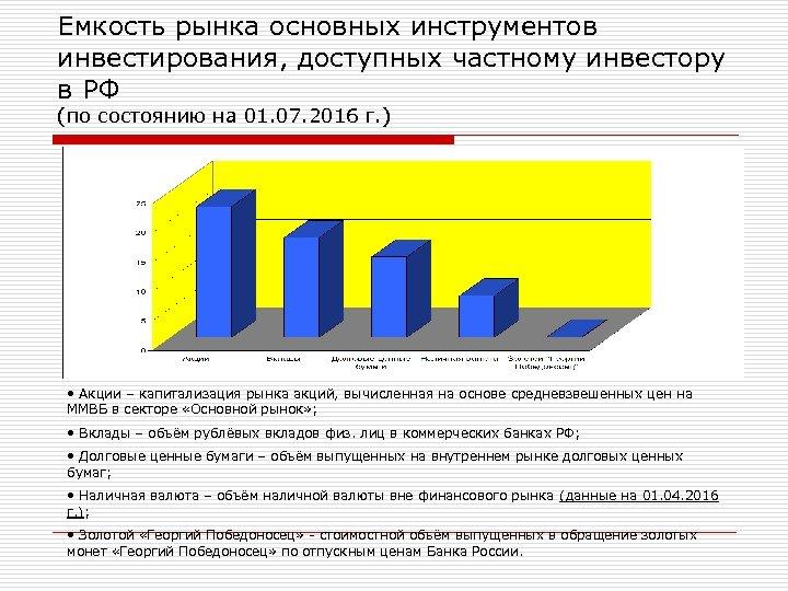 Емкость рынка основных инструментов инвестирования, доступных частному инвестору в РФ (по состоянию на 01.