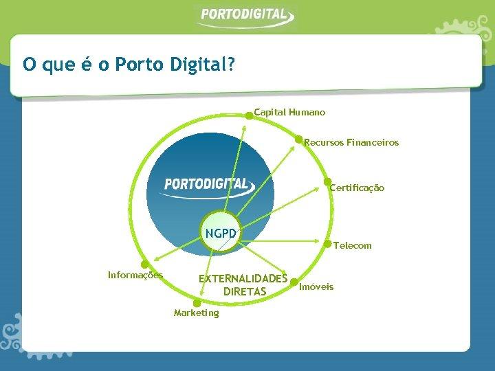 O que é o Porto Digital? Capital Humano Recursos Financeiros Certificação NGPD Informações EXTERNALIDADES