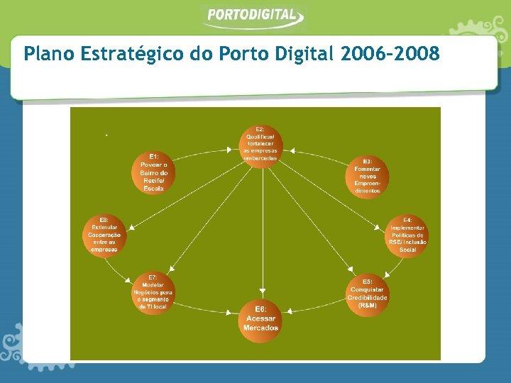 Plano Estratégico do Porto Digital 2006 -2008