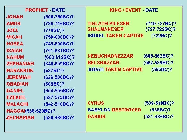 PROPHET - DATE JONAH (800 -750 BC)? AMOS (786 -746 BC)? JOEL (770 BC)?