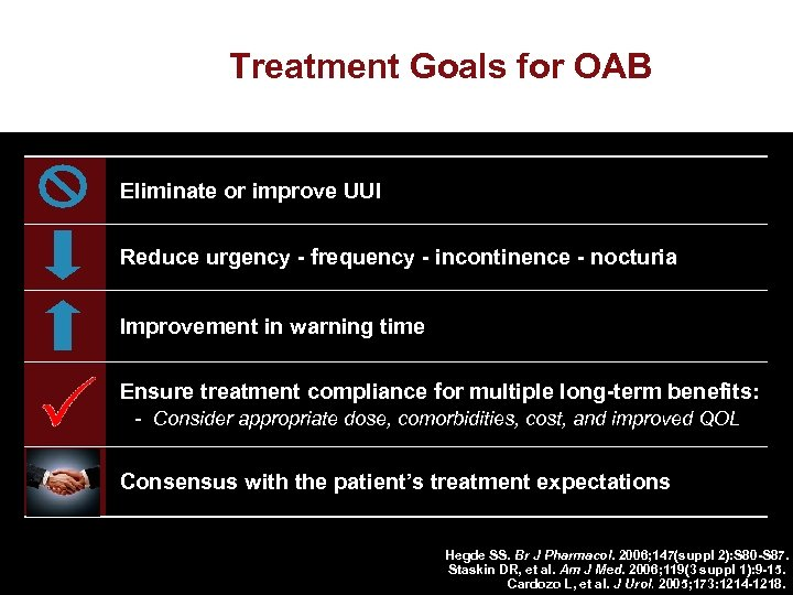 Treatment Goals for OAB Eliminate or improve UUI Reduce urgency - frequency - incontinence