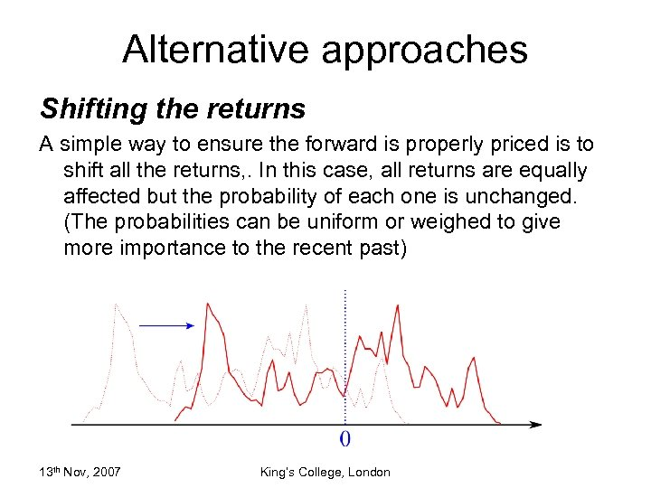 Alternative approaches Shifting the returns A simple way to ensure the forward is properly