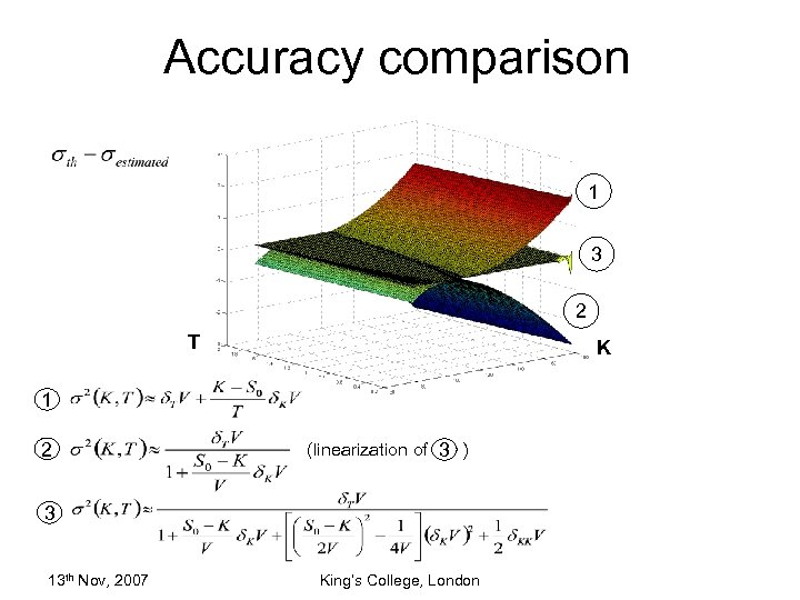 Accuracy comparison 1 3 2 T K 1 2 (linearization of 3 ) 3