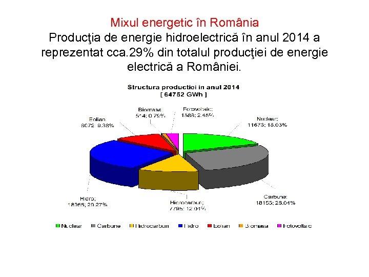 Mixul energetic în România Producţia de energie hidroelectrică în anul 2014 a reprezentat cca.